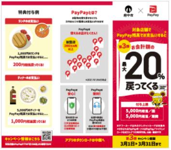 広島県府中市のPayPay20還元キャンペーンの対象店舗は?