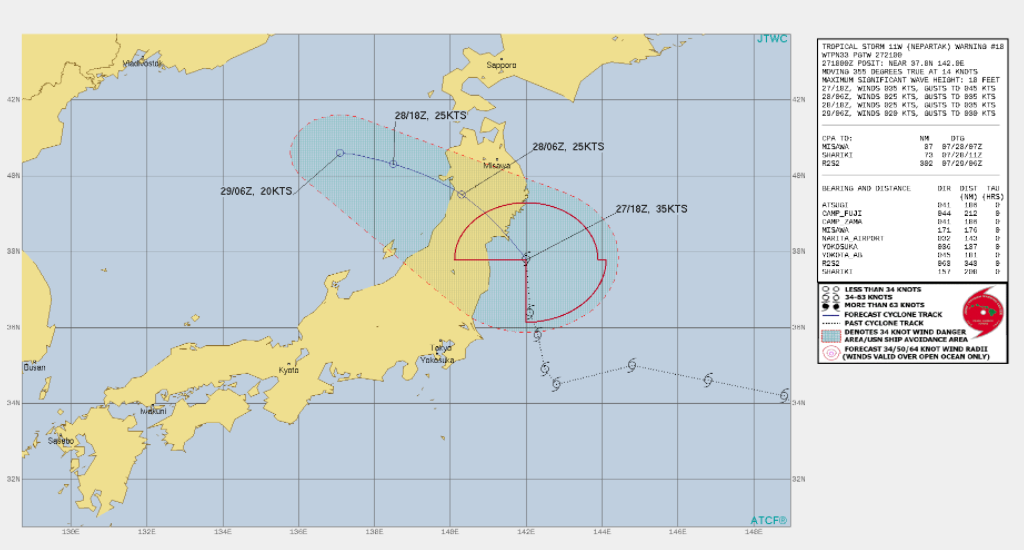 米軍(JTWC)発表の2021年台風8号の進路予想情報